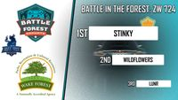 Team Stinky won the Battle in the Forest Fortnite esports tournament by beating Wildflowers 5-2. Contributed Photo